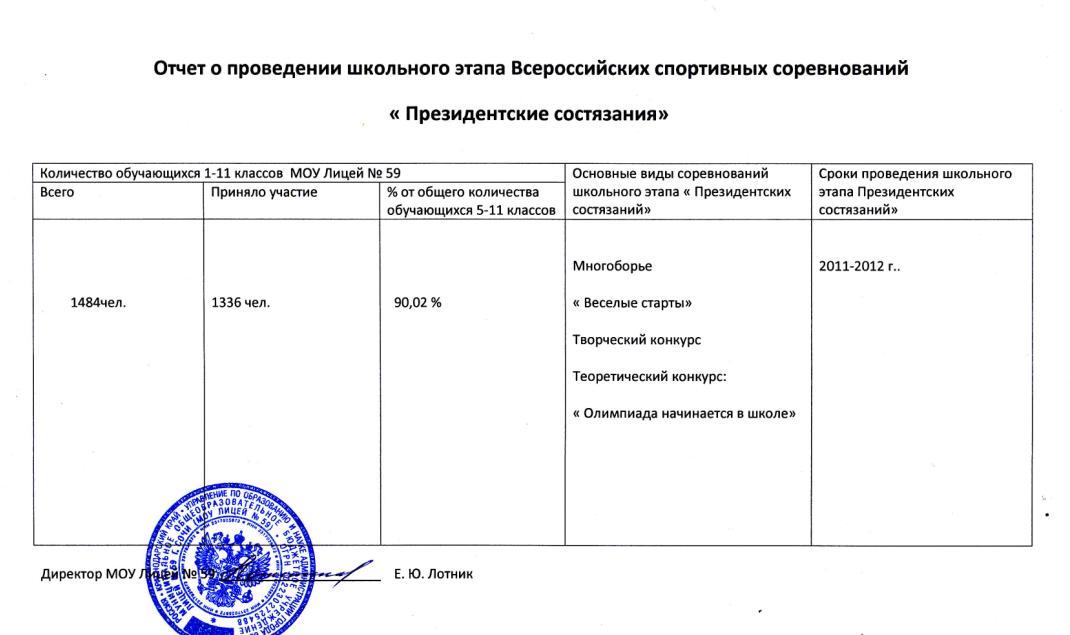 Отчет о проведении всероссийского конкурса